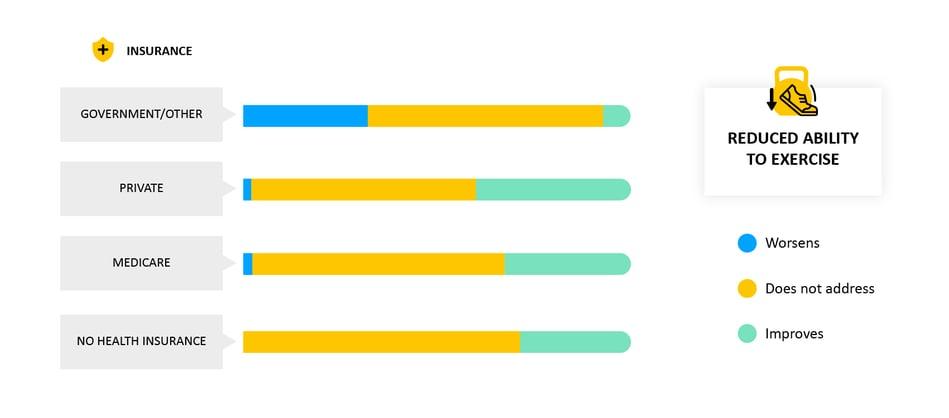 Figures_V5_Figure 2